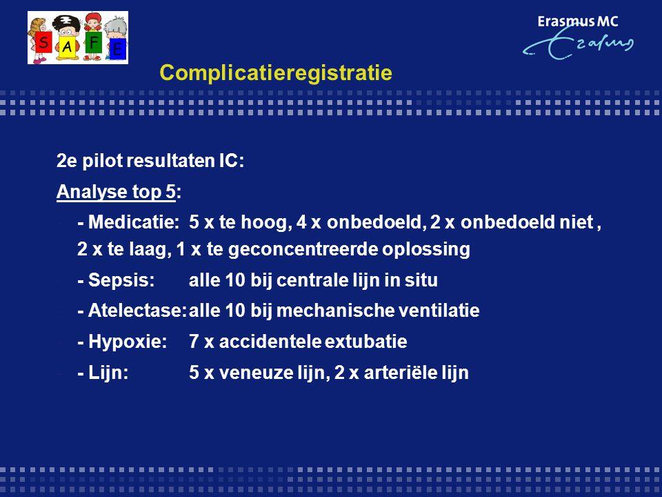 Complicatieregistratie 2e pilot resultaten IC: Analyse top 5: -- Medicatie:5 x te hoog, 4 x onbedoeld, 2 x onbedoeld niet, 2 x te laag, 1 x te geconcentreerde oplossing -- Sepsis:alle 10 bij centrale lijn in situ -- Atelectase:alle 10 bij mechanische ventilatie -- Hypoxie:7 x accidentele extubatie -- Lijn:5 x veneuze lijn, 2 x arteriële lijn