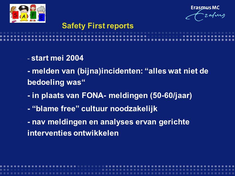 Safety First reports -- start mei 2004 -- melden van (bijna)incidenten: alles wat niet de bedoeling was -- in plaats van FONA- meldingen (50-60/jaar) -- blame free cultuur noodzakelijk -- nav meldingen en analyses ervan gerichte interventies ontwikkelen