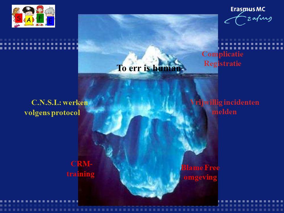 Complicatie Registratie To err is human C.N.S.I.: werken volgens protocol Vrijwillig incidenten melden CRM- training Blame Free omgeving