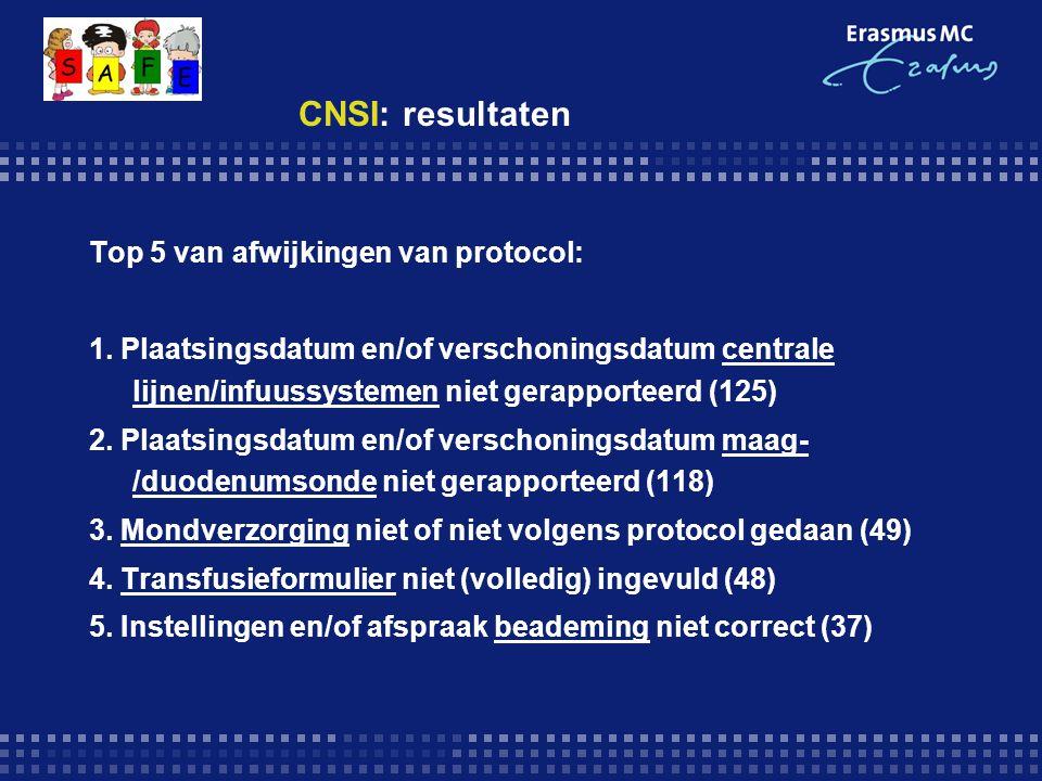 CNSI: resultaten Top 5 van afwijkingen van protocol: 1.