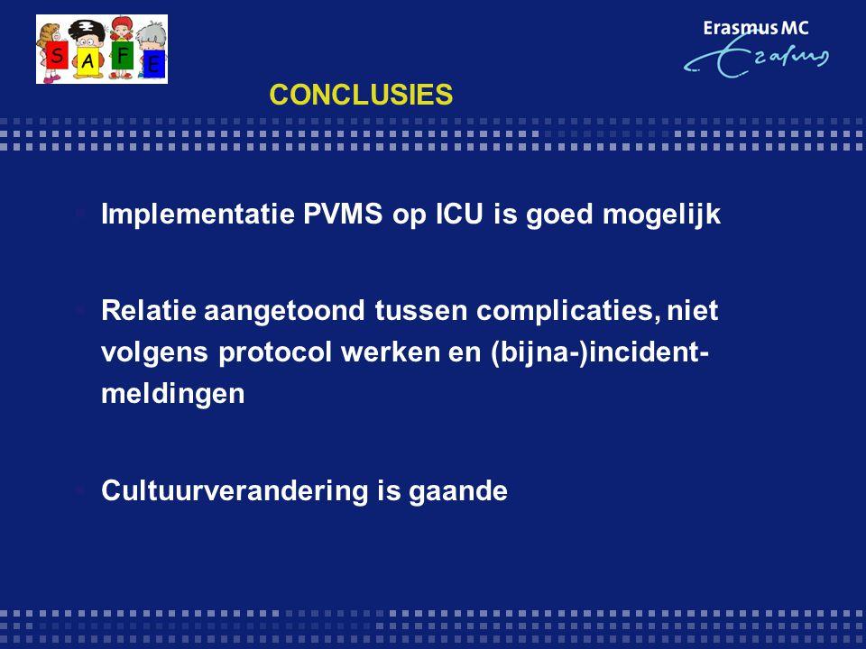 CONCLUSIES  Implementatie PVMS op ICU is goed mogelijk  Relatie aangetoond tussen complicaties, niet volgens protocol werken en (bijna-)incident- meldingen  Cultuurverandering is gaande
