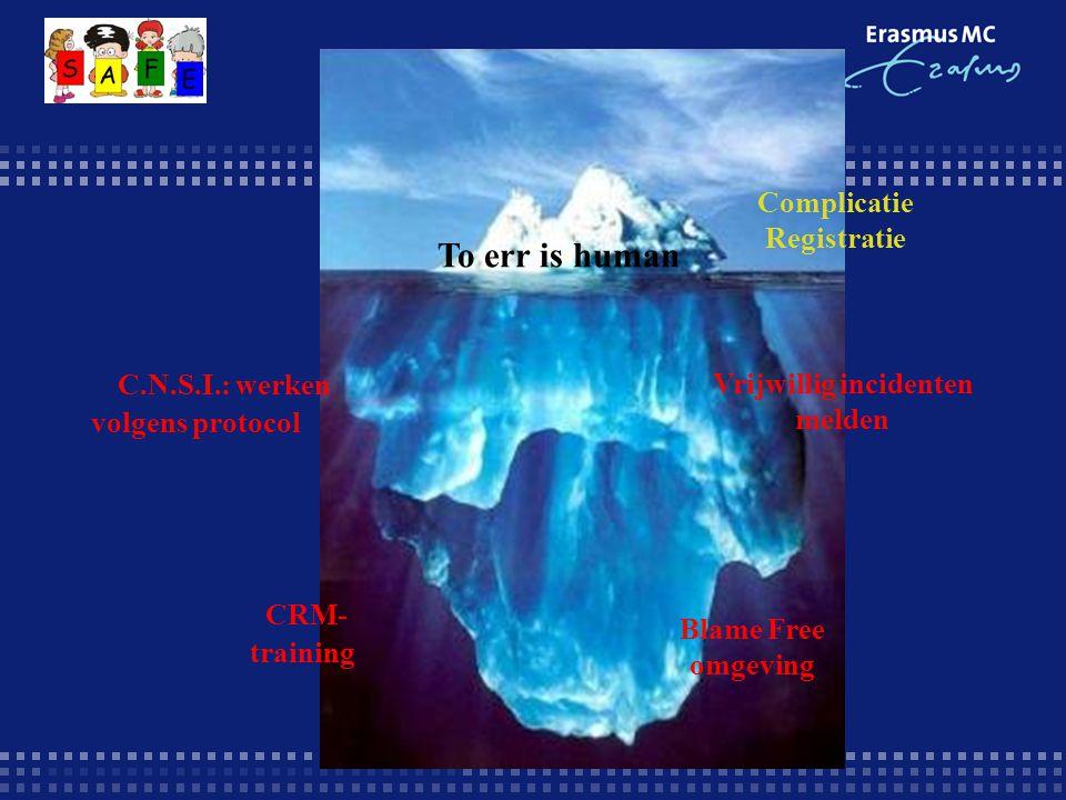 Complicatieregistratie 1e pilot: -- 2 acad IC afdelingen, 2 perifere afdelingen -- IC: 22% vd patiënten  1 complicatie -( perifeer:1,6% vd patiënten  1 complicatie) -- IC:5,7 complicaties / 100 verpleegdagen -(perifeer:0,4 complicaties / 100 verpleegdagen)