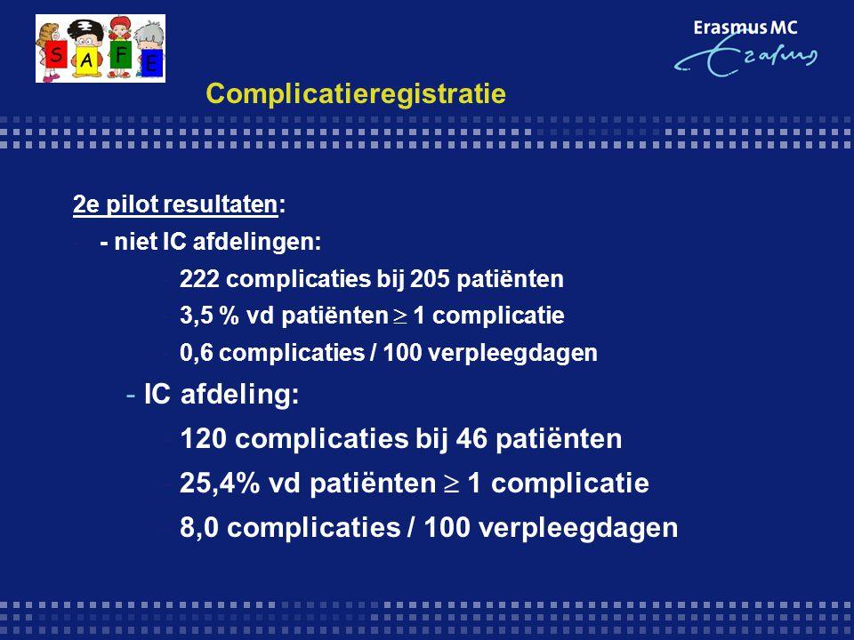 Complicatieregistratie 2e pilot resultaten IC: -Top 5 complicaties: -1 Medicatiefout14 x (12%) -2-4Sepsis10 x (8,3%) Atelectase10 x Hypoxie10 x -5lijnprobleem7 x (5,8%)