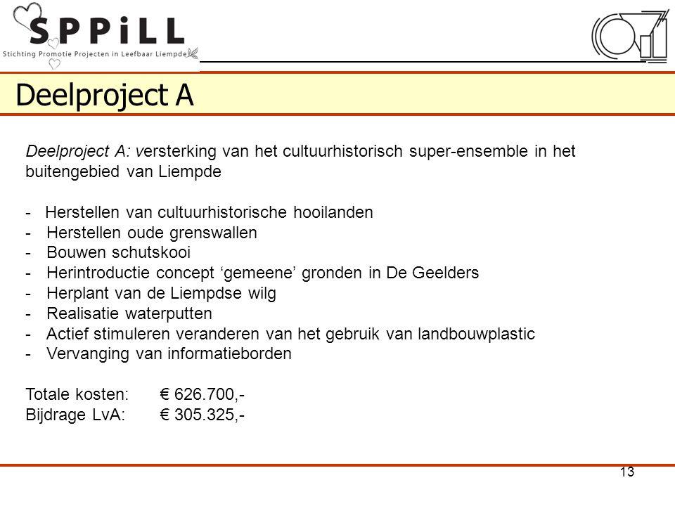 Deelproject A Deelproject A: versterking van het cultuurhistorisch super-ensemble in het buitengebied van Liempde - Herstellen van cultuurhistorische