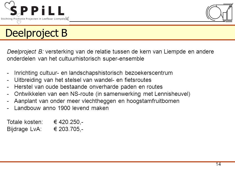 Deelproject B Deelproject B: versterking van de relatie tussen de kern van Liempde en andere onderdelen van het cultuurhistorisch super-ensemble -Inri
