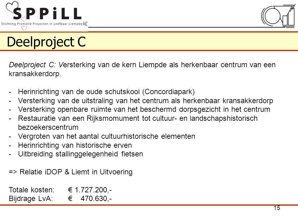 Deelproject C Deelproject C: Versterking van de kern Liempde als herkenbaar centrum van een kransakkerdorp. -Herinrichting van de oude schutskooi (Con