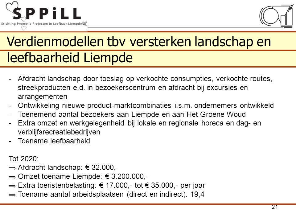 Verdienmodellen tbv versterken landschap en leefbaarheid Liempde -Afdracht landschap door toeslag op verkochte consumpties, verkochte routes, streekpr