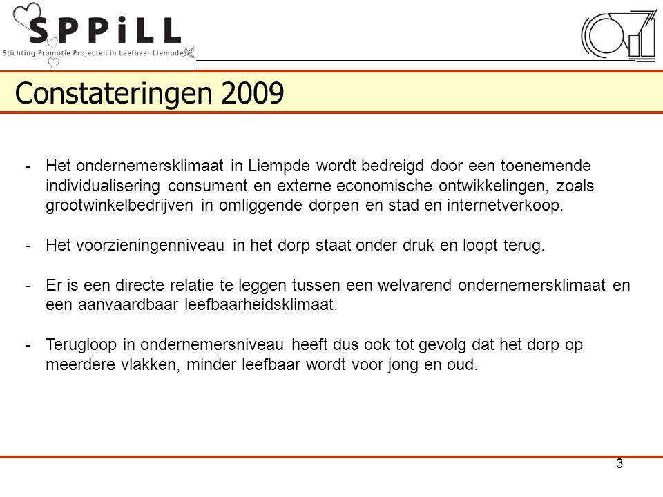 Constateringen 2009 -Het ondernemersklimaat in Liempde wordt bedreigd door een toenemende individualisering consument en externe economische ontwikkel