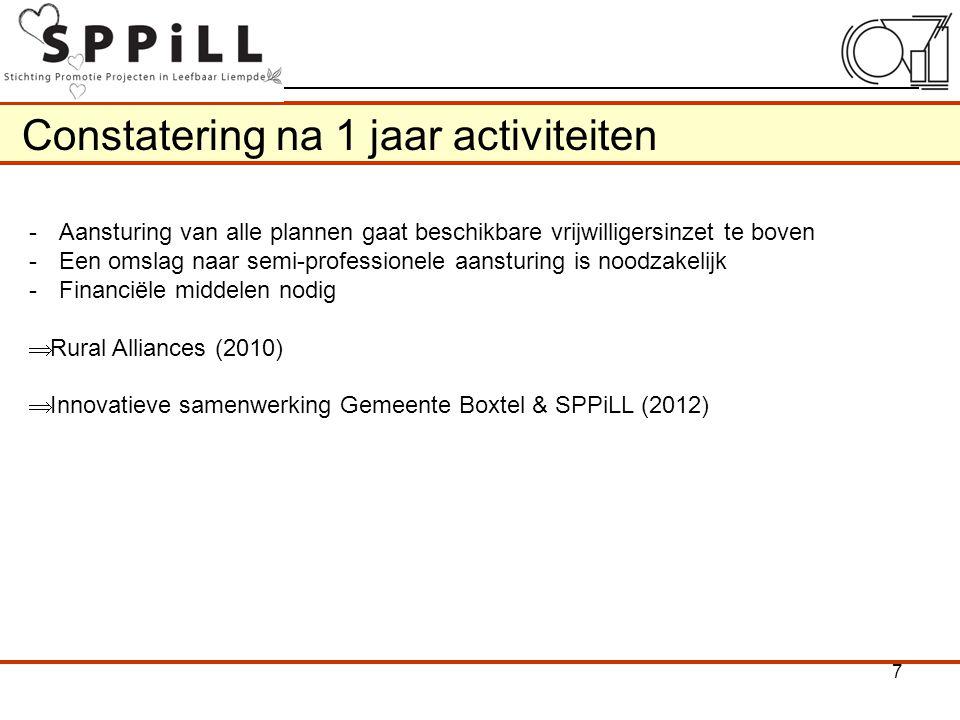 Innovatieve samenwerking tussen Gemeente Boxtel & SPPiLL WAAROM: -Om de ingezette weg van SPPiLL te continueren -Om professionele aansturing te borgen -Om resultaatgerichter te kunnen werken -Om burgerparticipatie en privaat/publieke-samenwerking te bevorderen -Om gemeentelijk gezien, tijd en kosten te besparen OPLOSSING: -Een innovatieve samenwerking tussen Gemeente Boxtel & SPPiLL (pilot 2 jaar) -Het opzetten van een semi professioneel projectenbureau -Stuurgroep op wethouder-/managerniveau -Samenwerking Dorpsraad 8