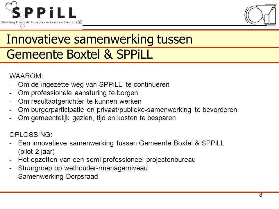 Innovatieve samenwerking tussen Gemeente Boxtel & SPPiLL WAAROM: -Om de ingezette weg van SPPiLL te continueren -Om professionele aansturing te borgen