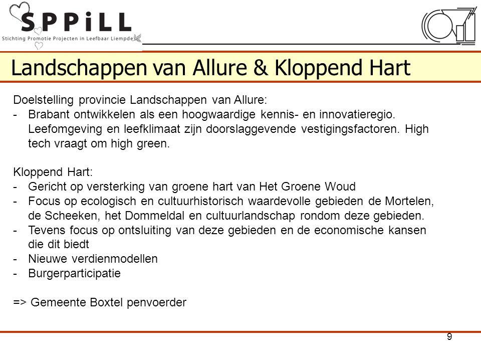 Landschappen van Allure & Kloppend Hart Doelstelling provincie Landschappen van Allure: -Brabant ontwikkelen als een hoogwaardige kennis- en innovatie
