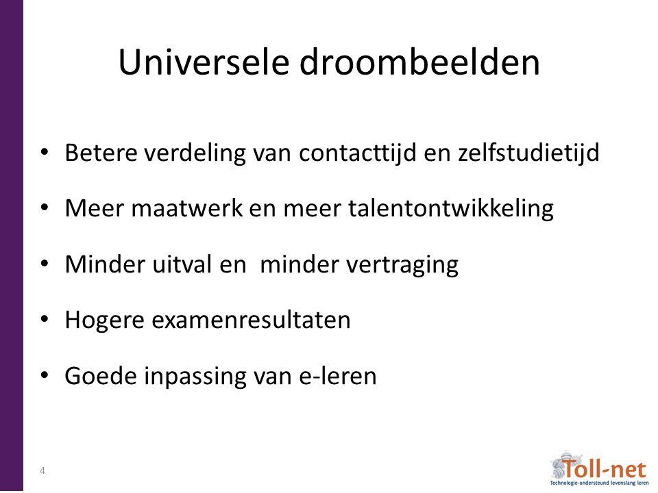 Schoolorganisatiemodel (3) Schoolgebonden onderwijsinnovatie in samenhang 15