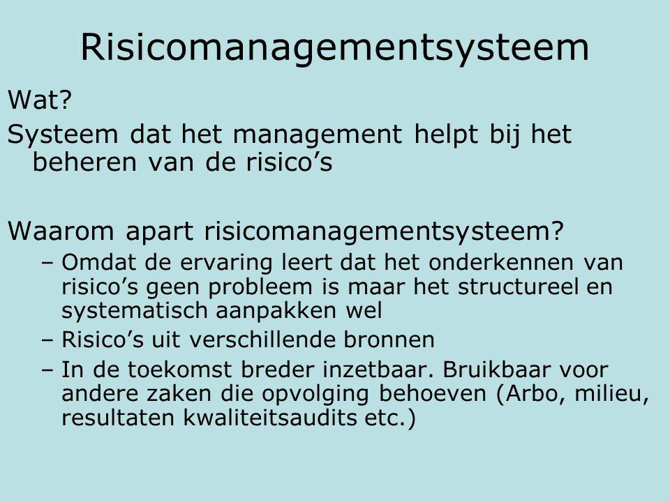 Risicomanagementsysteem Wat? Systeem dat het management helpt bij het beheren van de risico's Waarom apart risicomanagementsysteem? –Omdat de ervaring