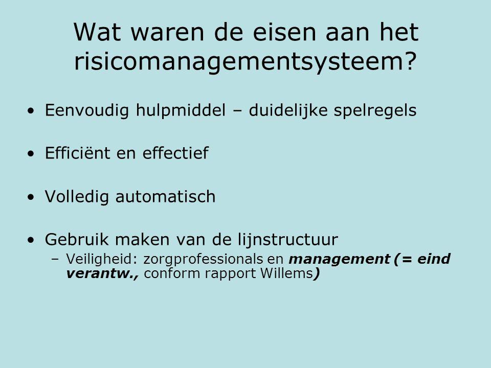 Wat waren de eisen aan het risicomanagementsysteem? Eenvoudig hulpmiddel – duidelijke spelregels Efficiënt en effectief Volledig automatisch Gebruik m