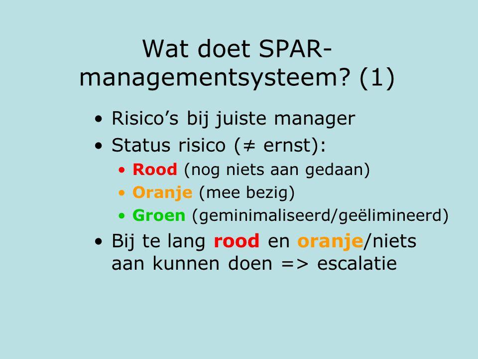 Wat doet SPAR- managementsysteem? (1) Risico's bij juiste manager Status risico (≠ ernst): Rood (nog niets aan gedaan) Oranje (mee bezig) Groen (gemin