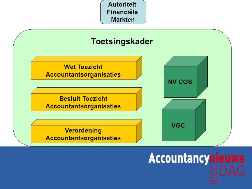 Toetsingskader Autoriteit Financiële Markten Wet Toezicht Accountantsorganisaties Besluit Toezicht Accountantsorganisaties Verordening Accountantsorga