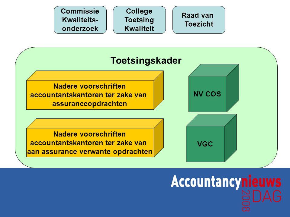 Toetsingskader College Toetsing Kwaliteit Nadere voorschriften accountantskantoren ter zake van assuranceopdrachten NV COS VGC Nadere voorschriften ac