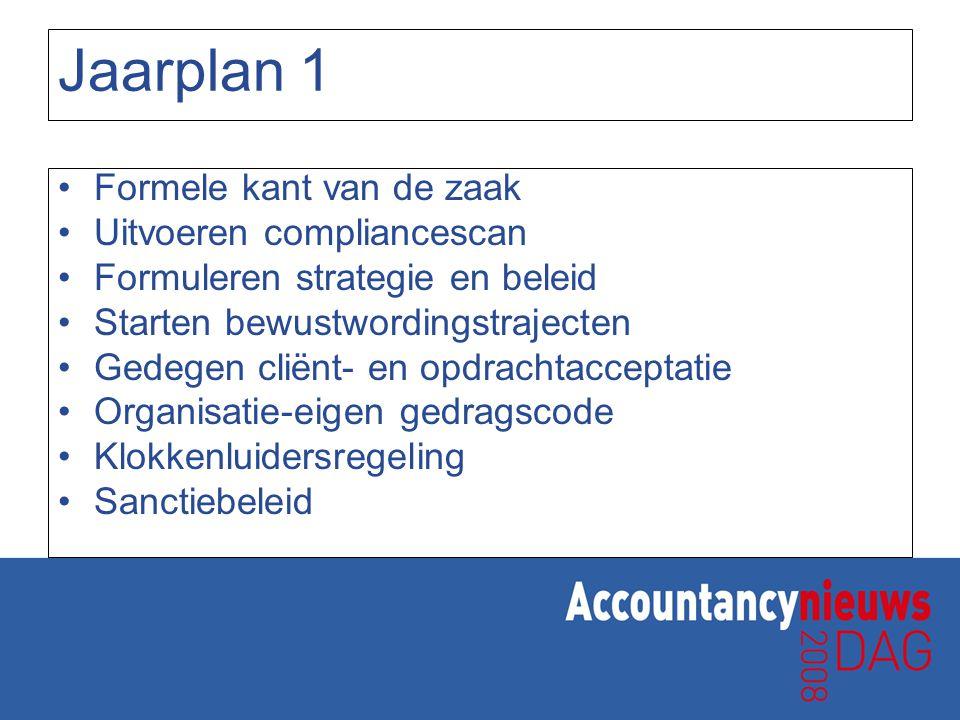 Jaarplan 1 Formele kant van de zaak Uitvoeren compliancescan Formuleren strategie en beleid Starten bewustwordingstrajecten Gedegen cliënt- en opdrach