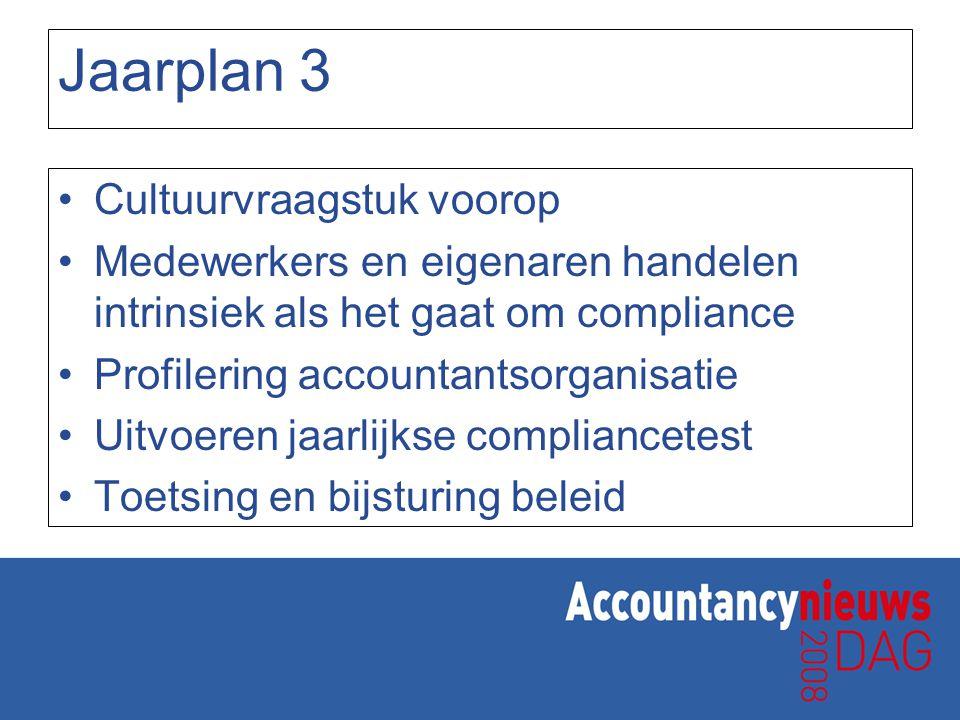Jaarplan 3 Cultuurvraagstuk voorop Medewerkers en eigenaren handelen intrinsiek als het gaat om compliance Profilering accountantsorganisatie Uitvoere