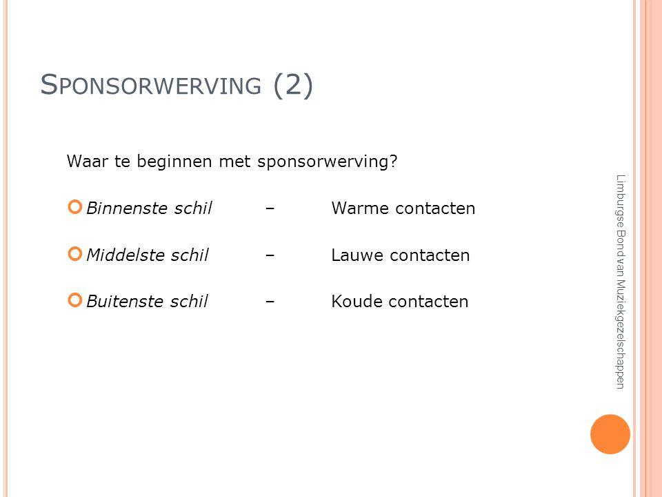 S PONSORWERVING (2) Waar te beginnen met sponsorwerving.