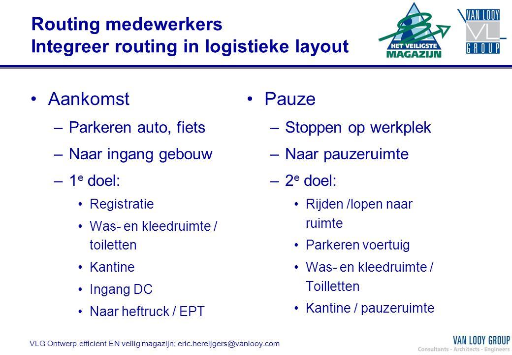 Routing medewerkers Integreer routing in logistieke layout Aankomst –Parkeren auto, fiets –Naar ingang gebouw –1 e doel: Registratie Was- en kleedruim