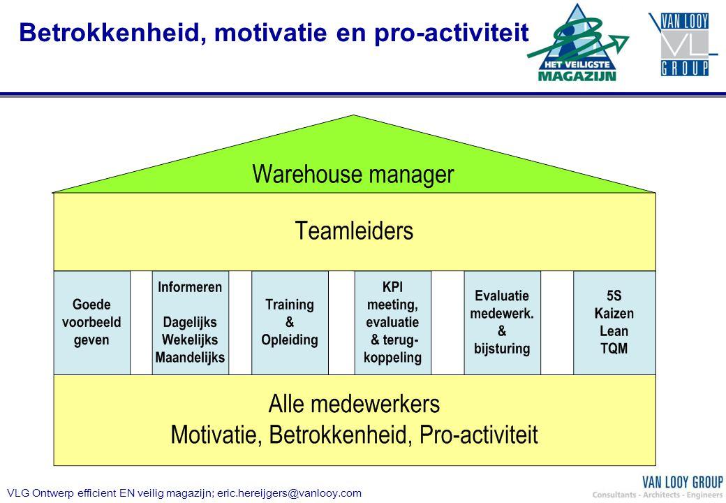 Betrokkenheid, motivatie en pro-activiteit VLG Ontwerp efficient EN veilig magazijn; eric.hereijgers@vanlooy.com