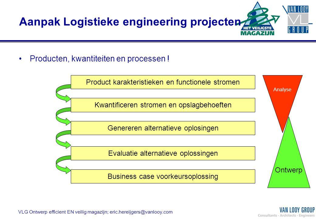 Aanpak Logistieke engineering projecten Producten, kwantiteiten en processen ! Product karakteristieken en functionele stromen Kwantificeren stromen e