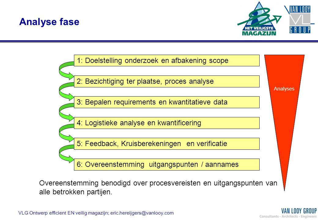 VLG Ontwerp efficient EN veilig magazijn; eric.hereijgers@vanlooy.com Analyse fase 1: Doelstelling onderzoek en afbakening scope 2: Bezichtiging ter p