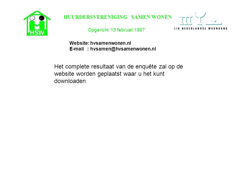 HUURDERSVERENIGING SAMEN WONEN Opgericht 13 februari 1997 Website: hvsamenwonen.nl E-mail : hvsamen@hvsamenwonen.nl Het complete resultaat van de enquête zal op de website worden geplaatst waar u het kunt downloaden.