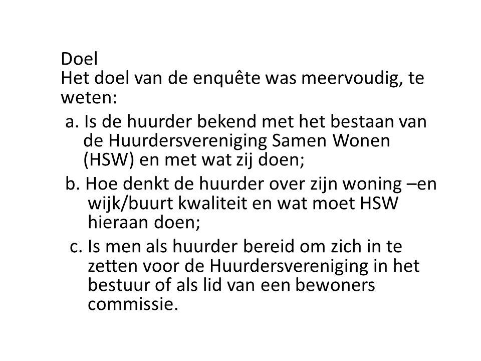 Onderzoeksopzet * Voor de enquête werd gebruik gemaakt van vragenlijsten van de Nederlandse Woonbond welke zijn aangepast aan onze situatie.