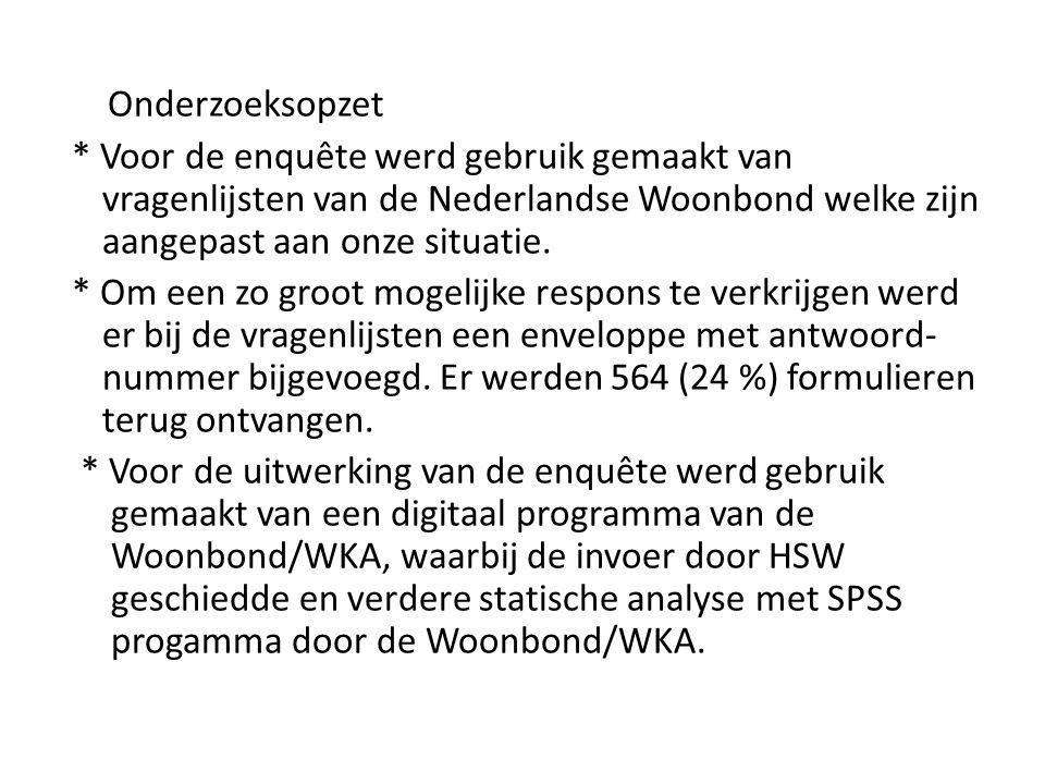 Onderzoeksopzet * Voor de enquête werd gebruik gemaakt van vragenlijsten van de Nederlandse Woonbond welke zijn aangepast aan onze situatie. * Om een