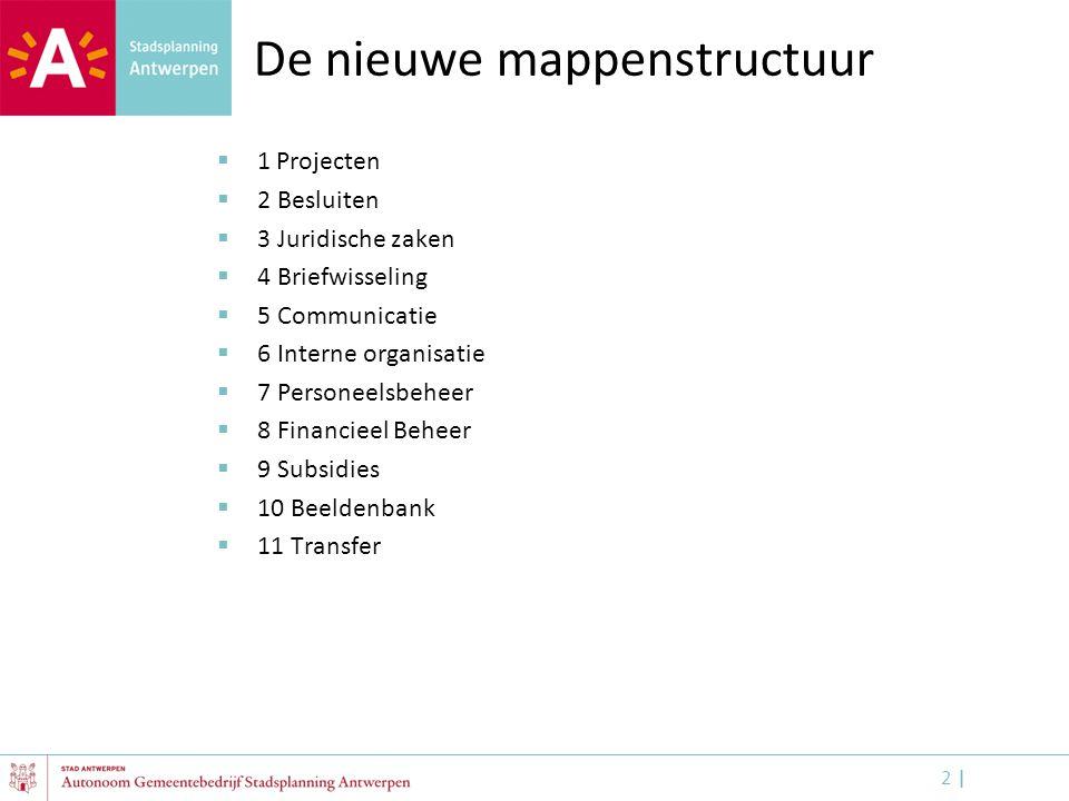2 |2 | De nieuwe mappenstructuur  1 Projecten  2 Besluiten  3 Juridische zaken  4 Briefwisseling  5 Communicatie  6 Interne organisatie  7 Pers