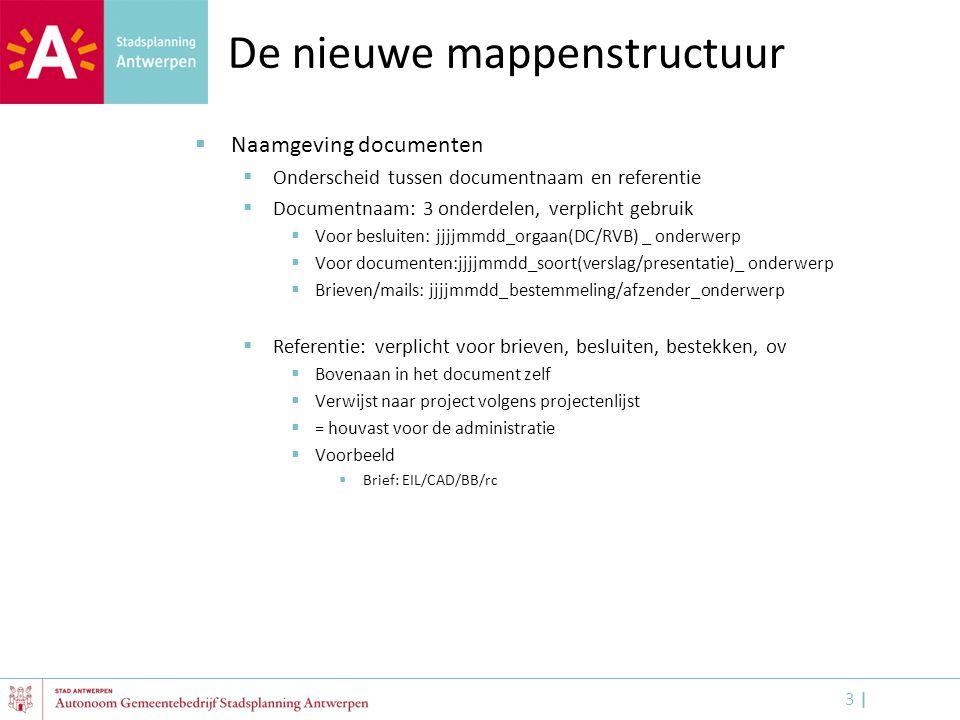 3 |3 | De nieuwe mappenstructuur  Naamgeving documenten  Onderscheid tussen documentnaam en referentie  Documentnaam: 3 onderdelen, verplicht gebru
