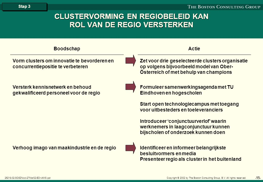 -15- 26218-02-SC6ZNcol-27Mar02-EDr-AMS.ppt Copyright © 2002 by The Boston Consulting Group, B.V. All rights reserved. CLUSTERVORMING EN REGIOBELEID KA