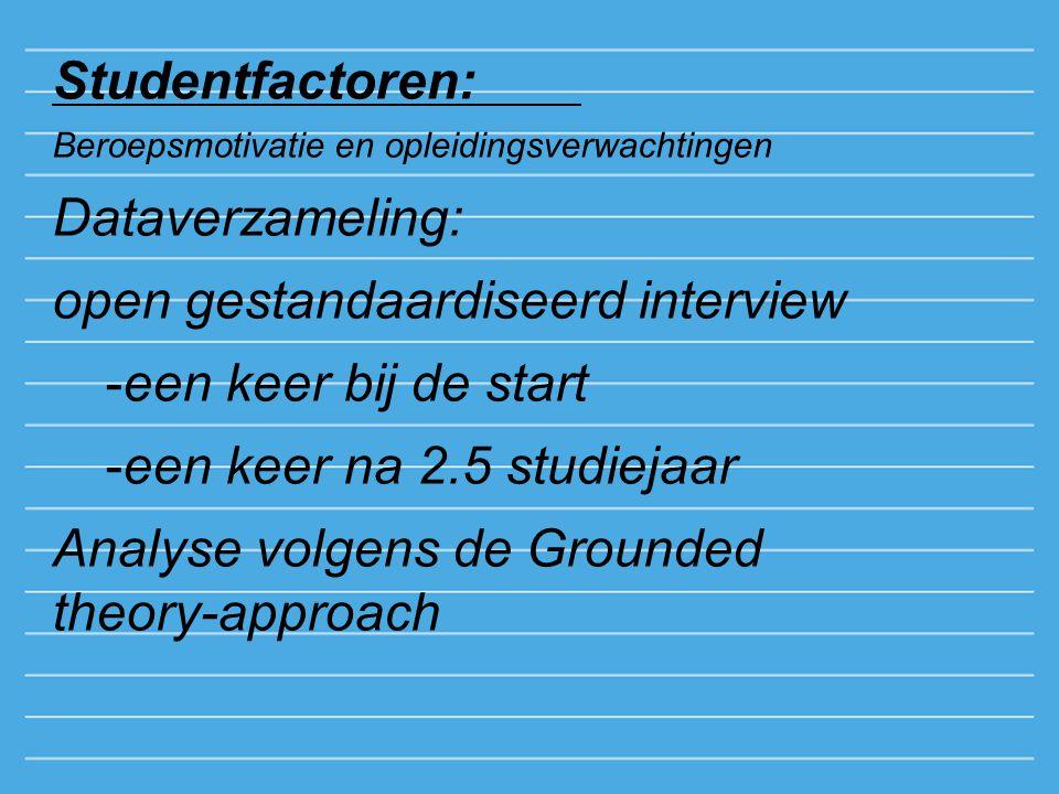 Studentfactoren: Beroepsmotivatie en opleidingsverwachtingen Dataverzameling: open gestandaardiseerd interview -een keer bij de start -een keer na 2.5
