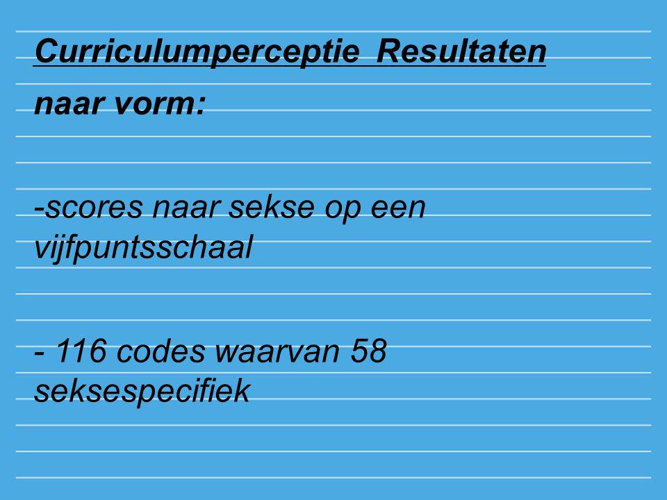 Curriculumperceptie Resultaten naar vorm: -scores naar sekse op een vijfpuntsschaal - 116 codes waarvan 58 seksespecifiek
