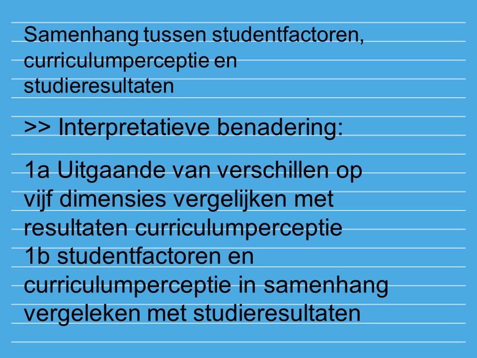 Samenhang tussen studentfactoren, curriculumperceptie en studieresultaten >> Interpretatieve benadering: 1a Uitgaande van verschillen op vijf dimensies vergelijken met resultaten curriculumperceptie 1b studentfactoren en curriculumperceptie in samenhang vergeleken met studieresultaten