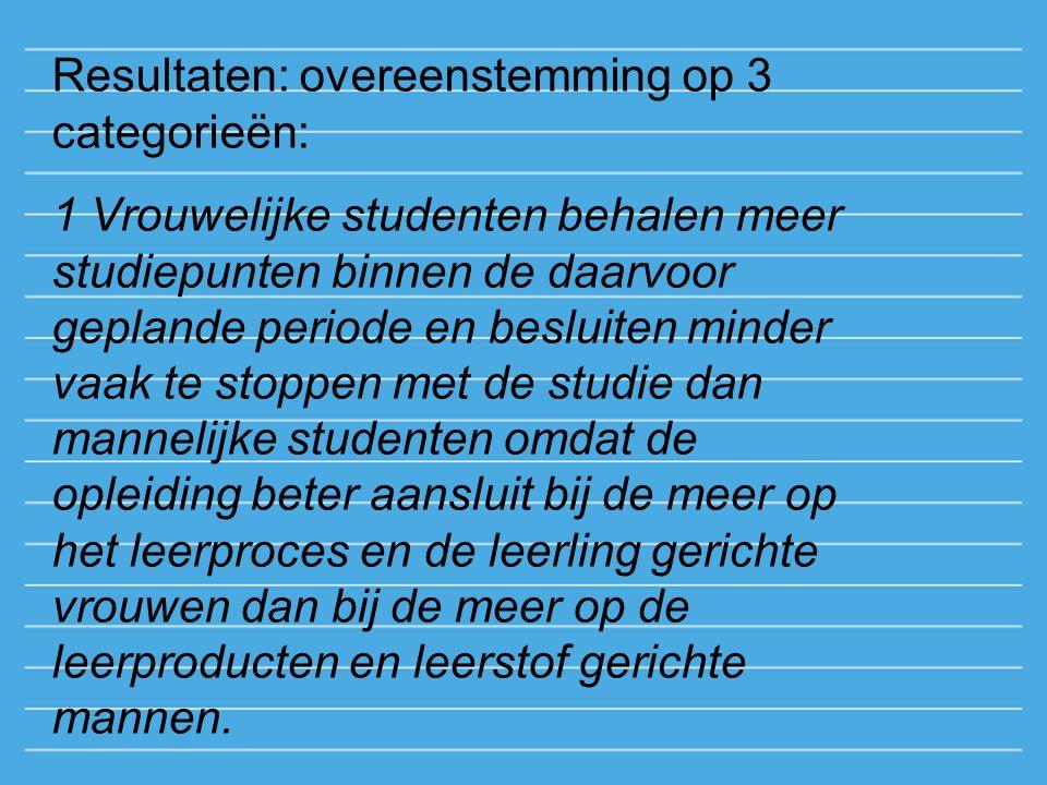 Resultaten: overeenstemming op 3 categorieën: 1 Vrouwelijke studenten behalen meer studiepunten binnen de daarvoor geplande periode en besluiten minde