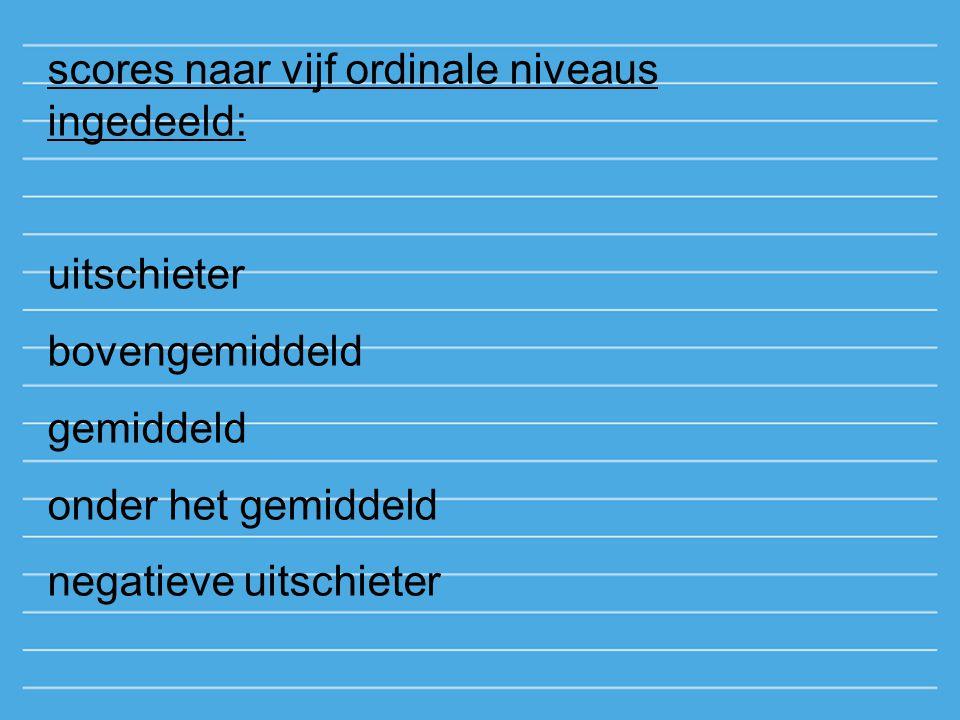 scores naar vijf ordinale niveaus ingedeeld: uitschieter bovengemiddeld gemiddeld onder het gemiddeld negatieve uitschieter