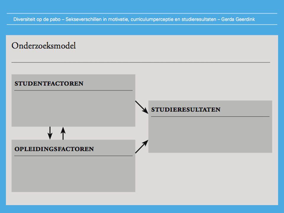 Bedankt voor uw aandacht Gerda Geerdink www.gerdageerdink.nl