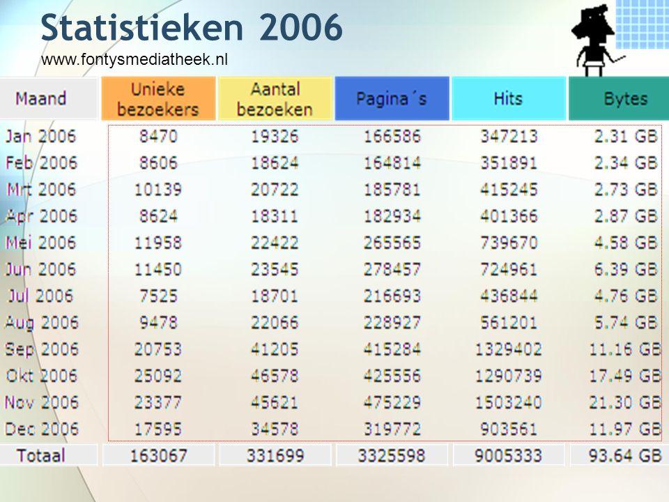 Statistieken 2006 www.fontysmediatheek.nl