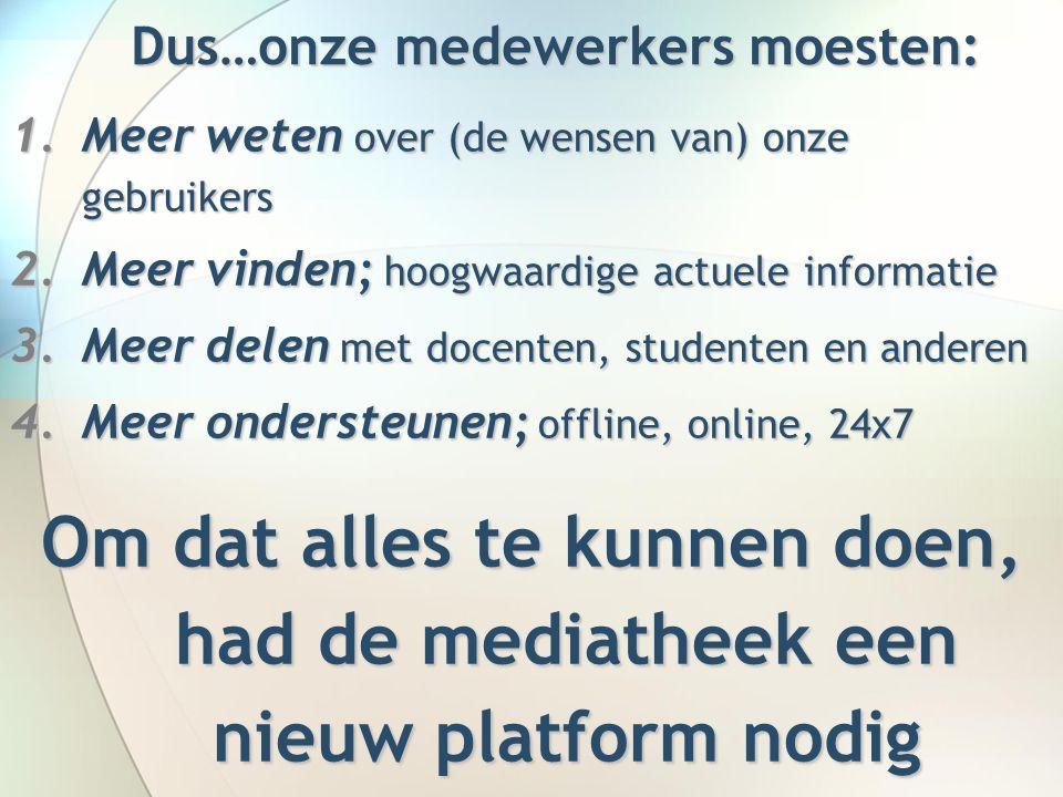 Thank you Gerard Bierens Fontys Library Developer Email: g.bierens@fontys.nl Phone: +31 877 875 895 www.fontysmediatheek.nl www.gerardbierens.nl Questions?
