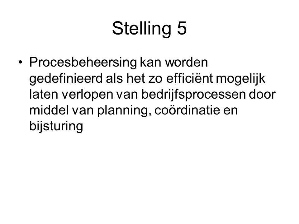 Stelling 5 Procesbeheersing kan worden gedefinieerd als het zo efficiënt mogelijk laten verlopen van bedrijfsprocessen door middel van planning, coördinatie en bijsturing
