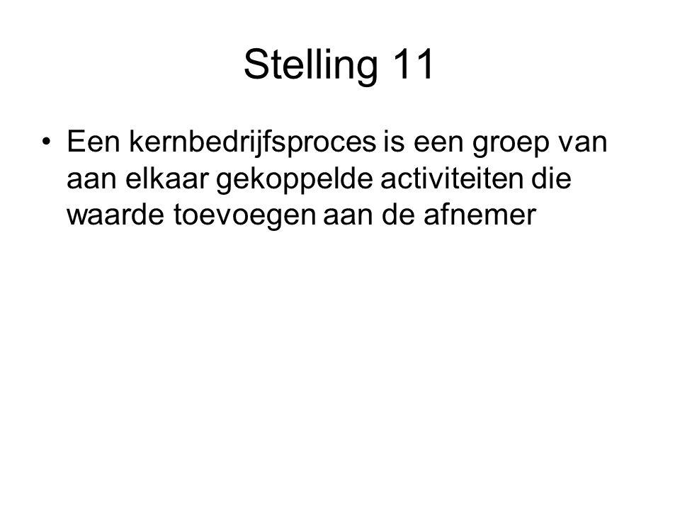 Stelling 11 Een kernbedrijfsproces is een groep van aan elkaar gekoppelde activiteiten die waarde toevoegen aan de afnemer