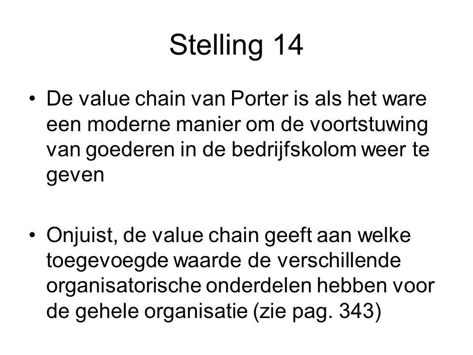 Stelling 14 De value chain van Porter is als het ware een moderne manier om de voortstuwing van goederen in de bedrijfskolom weer te geven Onjuist, de value chain geeft aan welke toegevoegde waarde de verschillende organisatorische onderdelen hebben voor de gehele organisatie (zie pag.