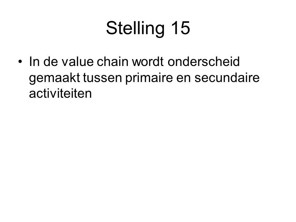 Stelling 15 In de value chain wordt onderscheid gemaakt tussen primaire en secundaire activiteiten
