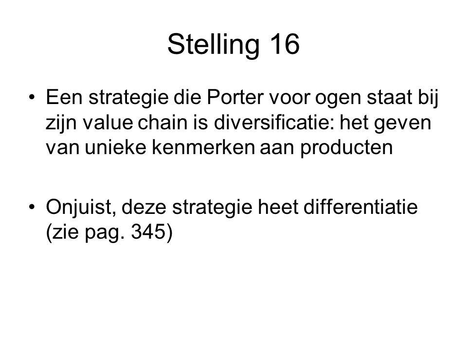 Stelling 16 Een strategie die Porter voor ogen staat bij zijn value chain is diversificatie: het geven van unieke kenmerken aan producten Onjuist, deze strategie heet differentiatie (zie pag.