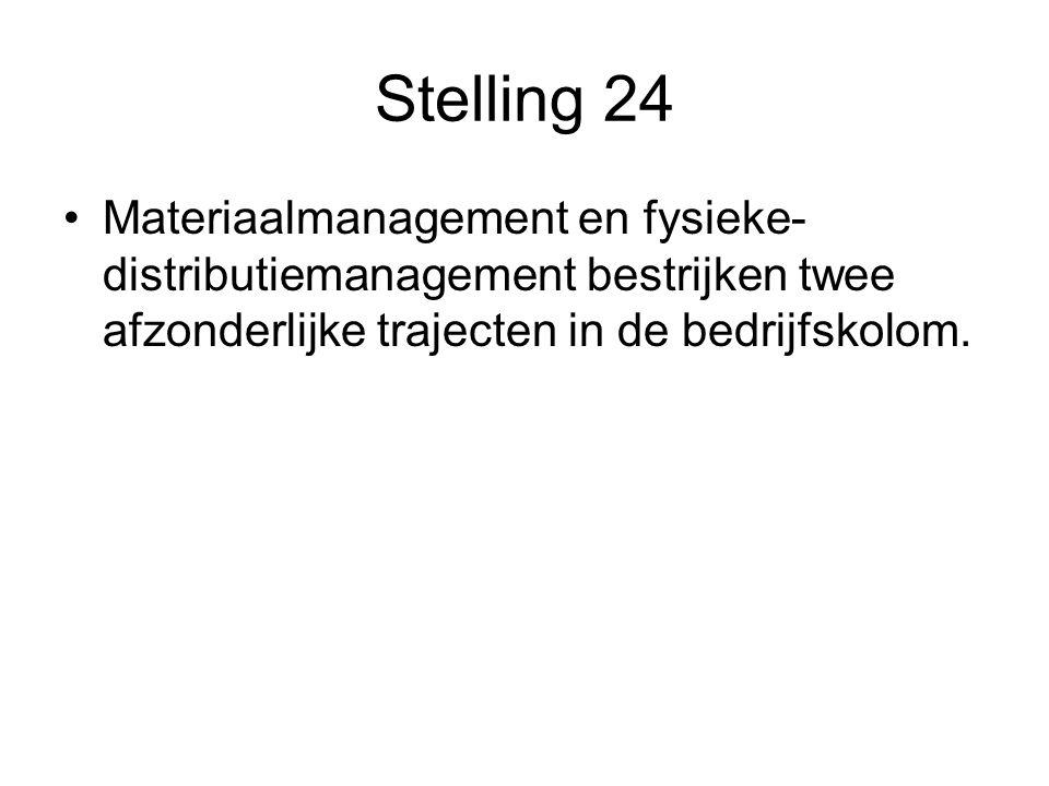 Stelling 24 Materiaalmanagement en fysieke- distributiemanagement bestrijken twee afzonderlijke trajecten in de bedrijfskolom.