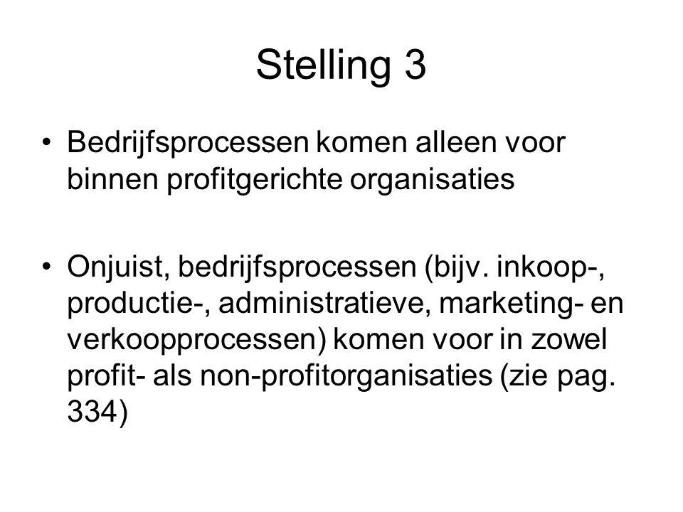 Stelling 14 De value chain van Porter is als het ware een moderne manier om de voortstuwing van goederen in de bedrijfskolom weer te geven