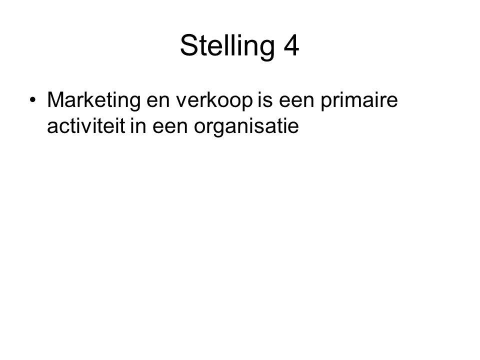 Stelling 4 Marketing en verkoop is een primaire activiteit in een organisatie